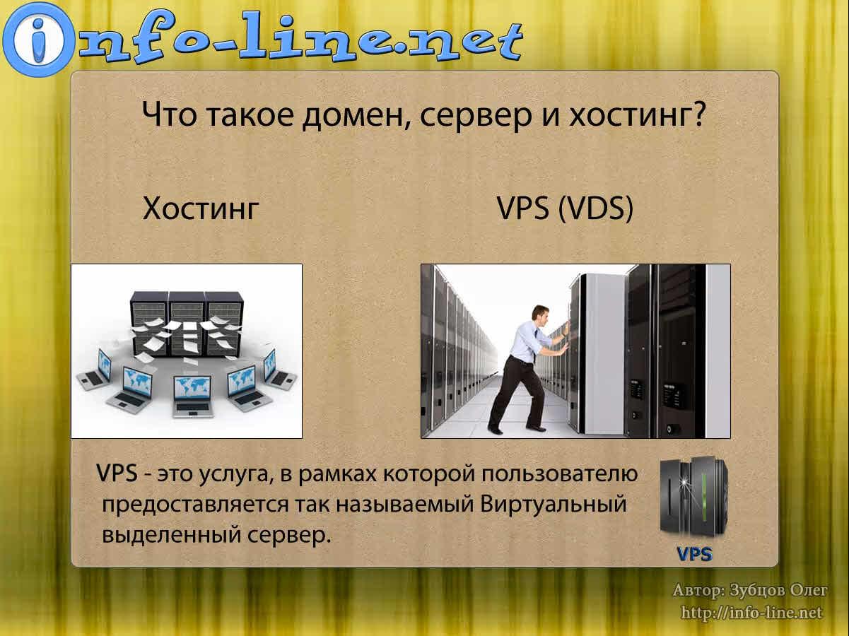 как сделать сайт для хостинга сервера майнкрафт