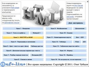 Вид меню видеокурса по HTML